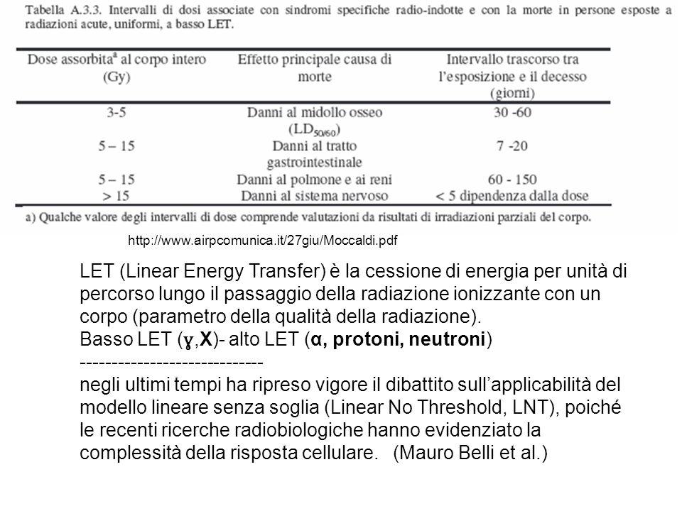 http://www.airpcomunica.it/27giu/Moccaldi.pdf LET (Linear Energy Transfer) è la cessione di energia per unità di percorso lungo il passaggio della radiazione ionizzante con un corpo (parametro della qualità della radiazione).