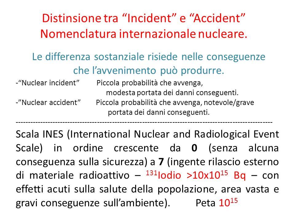 6 Incidente grave 0 0 Deviazione (non significativo per la sicurezza) 1 Anomalia 2 Guasto 3 Guasto grave 4 Incidente con conseguenze locali 5 Incidente con conseguenze significative 7 Incidente catastrofico Scala INES (International Nuclear and Radiological event scale)