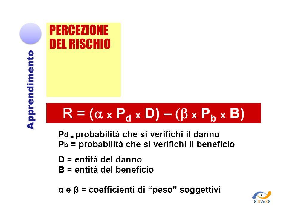 PERCEZIONE DEL RISCHIO R = ( x P d x D) – x P b x B) P d = probabilità che si verifichi il danno P b = probabilità che si verifichi il beneficio D = e