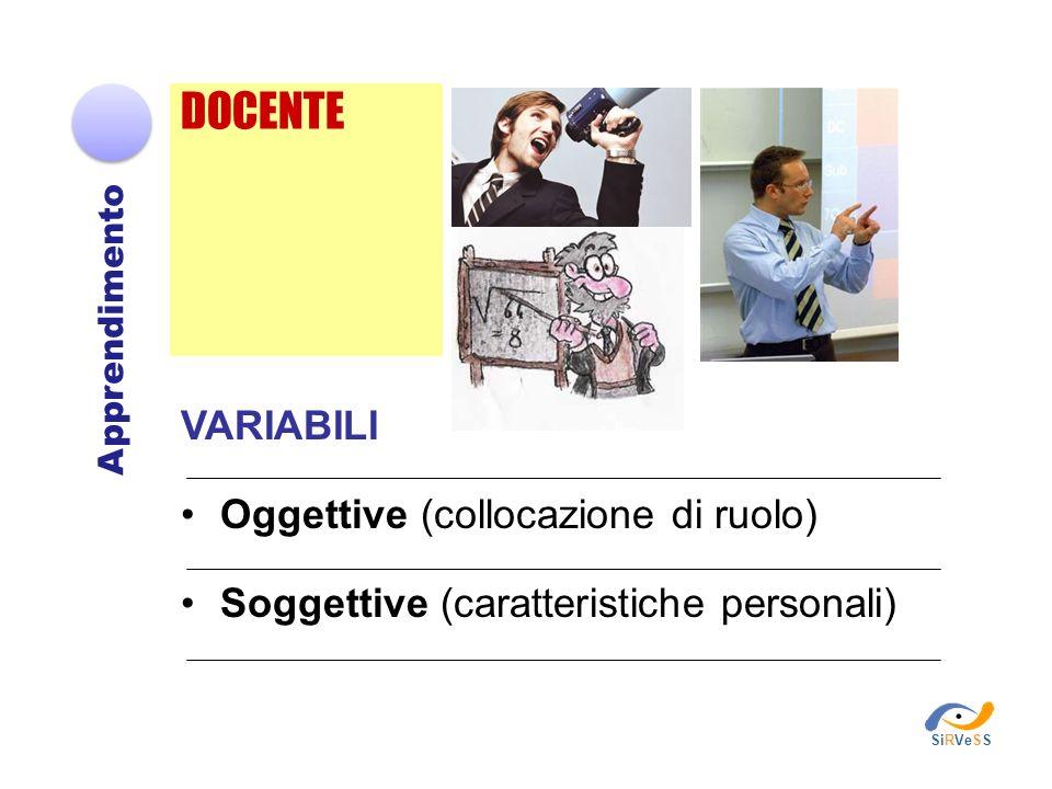 DOCENTE Apprendimento VARIABILI Oggettive (collocazione di ruolo) Soggettive (caratteristiche personali) SiRVeSS