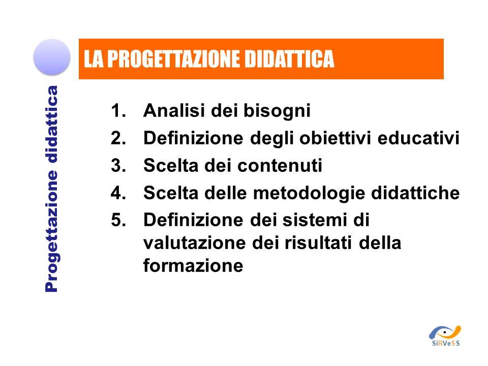 LA PROGETTAZIONE DIDATTICA Progettazione didattica 1.Analisi dei bisogni 2.Definizione degli obiettivi educativi 3.Scelta dei contenuti 4.Scelta delle