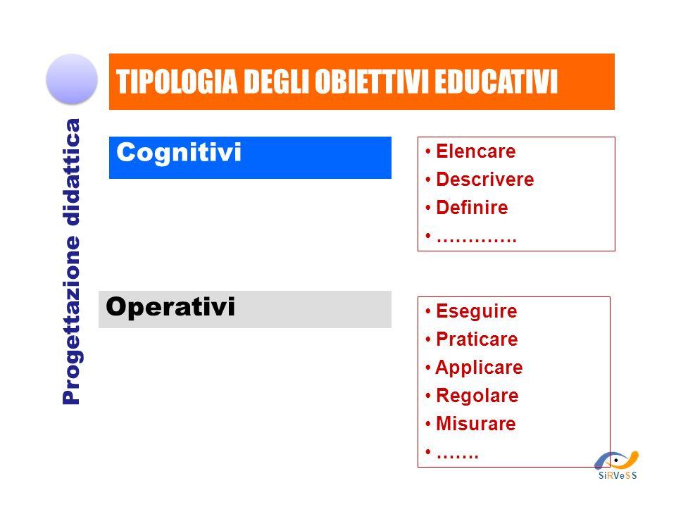 Elencare Descrivere Definire …………. Progettazione didattica TIPOLOGIA DEGLI OBIETTIVI EDUCATIVI Cognitivi Operativi SiRVeSS Eseguire Praticare Applicar