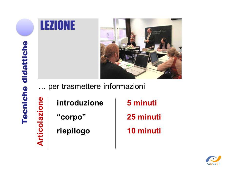 introduzione 5 minuti corpo 25 minuti riepilogo 10 minuti LEZIONE Tecniche didattiche … per trasmettere informazioni Articolazione SiRVeSS