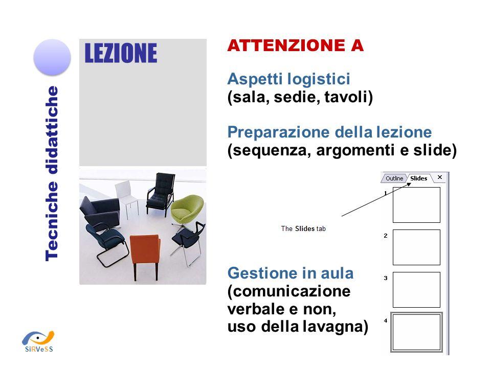 LEZIONE Tecniche didattiche ATTENZIONE A Aspetti logistici (sala, sedie, tavoli) Preparazione della lezione (sequenza, argomenti e slide) Gestione in