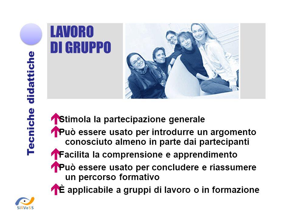 Stimola la partecipazione generale Può essere usato per introdurre un argomento conosciuto almeno in parte dai partecipanti Facilita la comprensione e