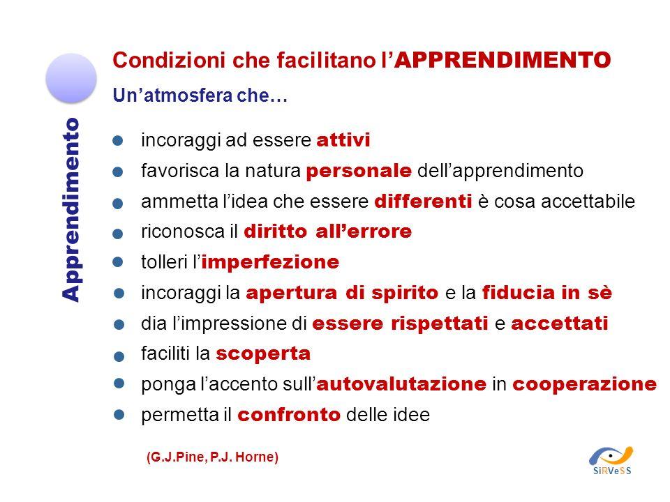 Condizioni che facilitano l APPRENDIMENTO Unatmosfera che… (G.J.Pine, P.J. Horne) Apprendimento incoraggi ad essere attivi favorisca la natura persona