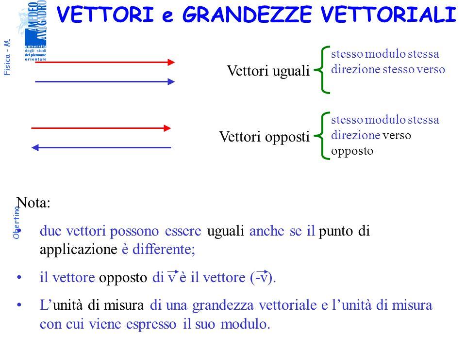 Fisica - M. Obertino Vettori uguali Vettori opposti Nota: due vettori possono essere uguali anche se il punto di applicazione è differente; il vettore