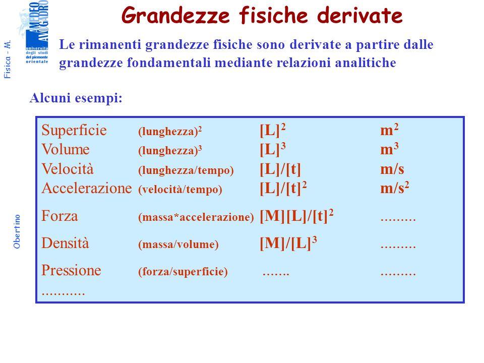 Fisica - M. Obertino Grandezze fisiche derivate Le rimanenti grandezze fisiche sono derivate a partire dalle grandezze fondamentali mediante relazioni