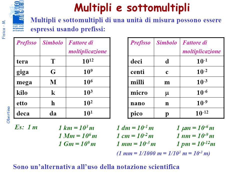 Fisica - M. Obertino Multipli e sottomultipli Multipli e sottomultipli di una unità di misura possono essere espressi usando prefissi: PrefissoSimbolo