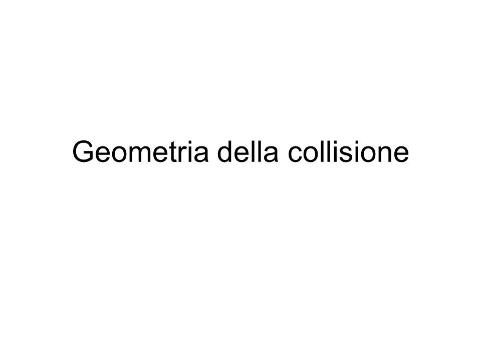 Geometria della collisione