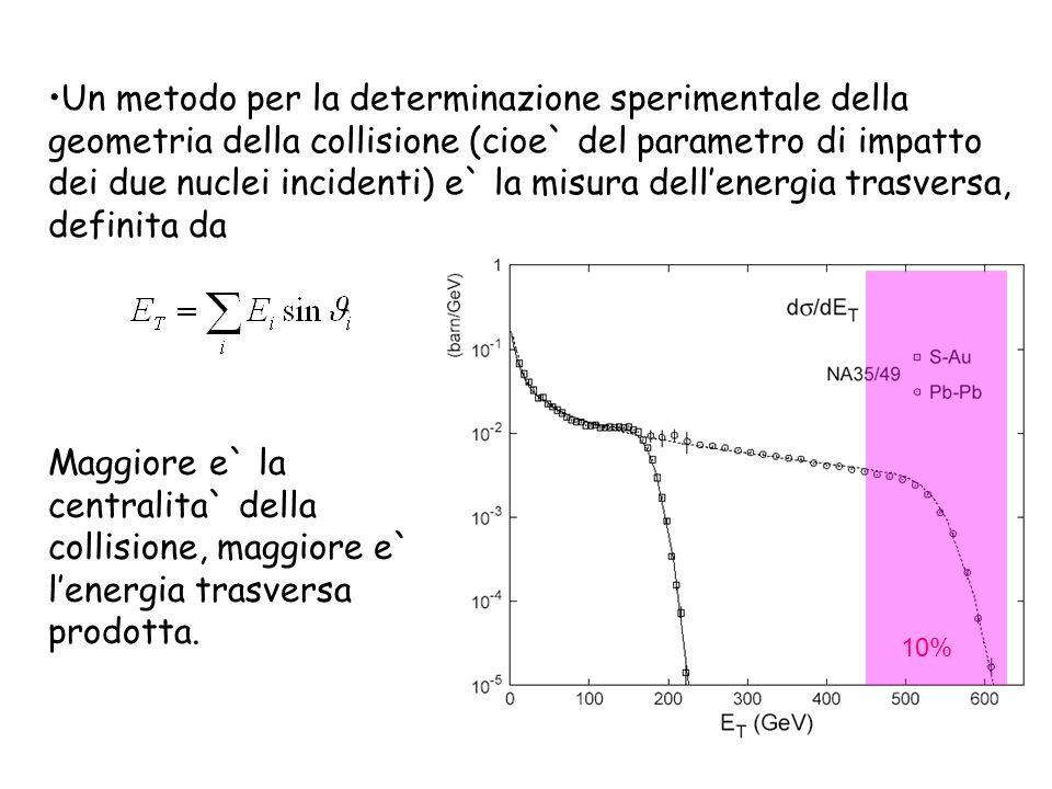 Un metodo per la determinazione sperimentale della geometria della collisione (cioe` del parametro di impatto dei due nuclei incidenti) e` la misura d