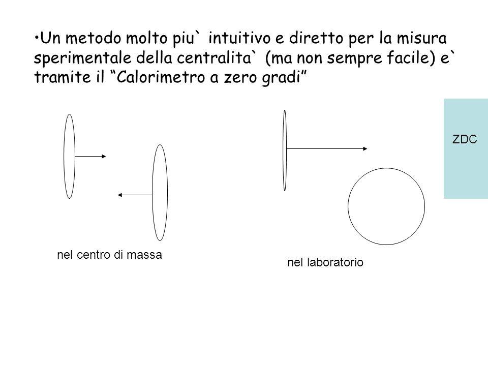 Un metodo molto piu` intuitivo e diretto per la misura sperimentale della centralita` (ma non sempre facile) e` tramite il Calorimetro a zero gradi ne