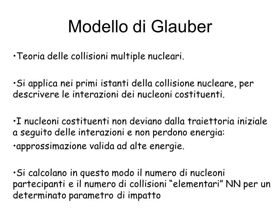 Modello di Glauber Teoria delle collisioni multiple nucleari. Si applica nei primi istanti della collisione nucleare, per descrivere le interazioni de