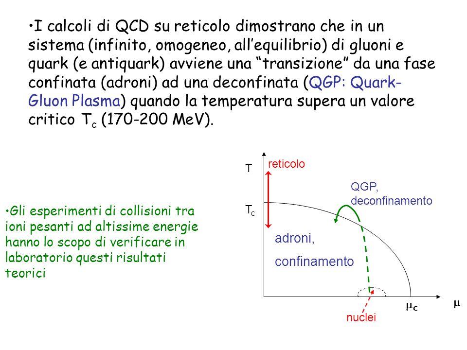 I calcoli di QCD su reticolo dimostrano che in un sistema (infinito, omogeneo, allequilibrio) di gluoni e quark (e antiquark) avviene una transizione