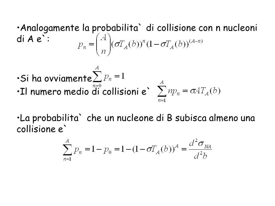 Analogamente la probabilita` di collisione con n nucleoni di A e`: Si ha ovviamente Il numero medio di collisioni e` La probabilita` che un nucleone d