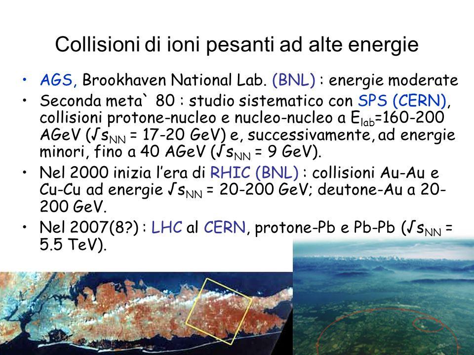 Collisioni di ioni pesanti ad alte energie AGS, Brookhaven National Lab. (BNL) : energie moderate Seconda meta` 80 : studio sistematico con SPS (CERN)