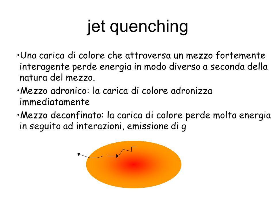 jet quenching Una carica di colore che attraversa un mezzo fortemente interagente perde energia in modo diverso a seconda della natura del mezzo. Mezz
