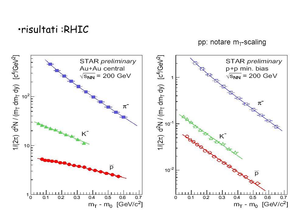 risultati :RHIC pp: notare m T -scaling