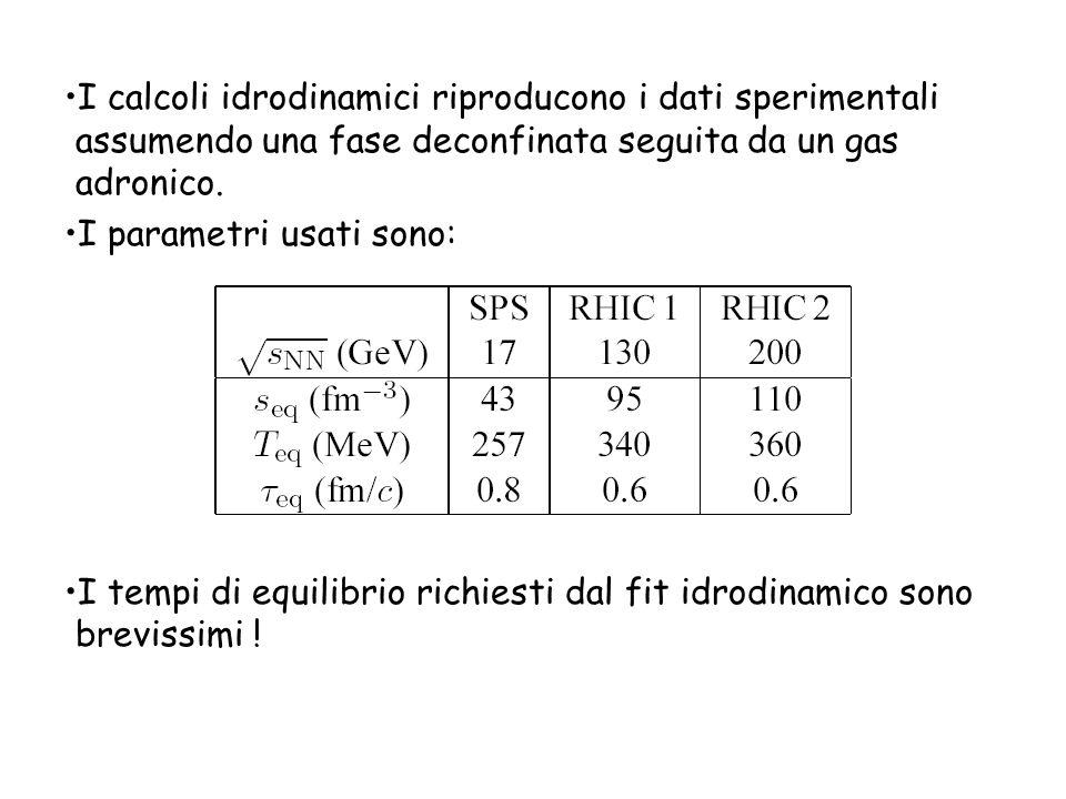 I calcoli idrodinamici riproducono i dati sperimentali assumendo una fase deconfinata seguita da un gas adronico. I parametri usati sono: I tempi di e