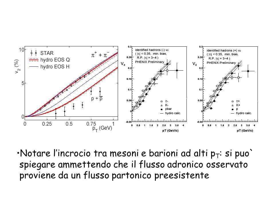 Notare lincrocio tra mesoni e barioni ad alti p T : si puo` spiegare ammettendo che il flusso adronico osservato proviene da un flusso partonico prees