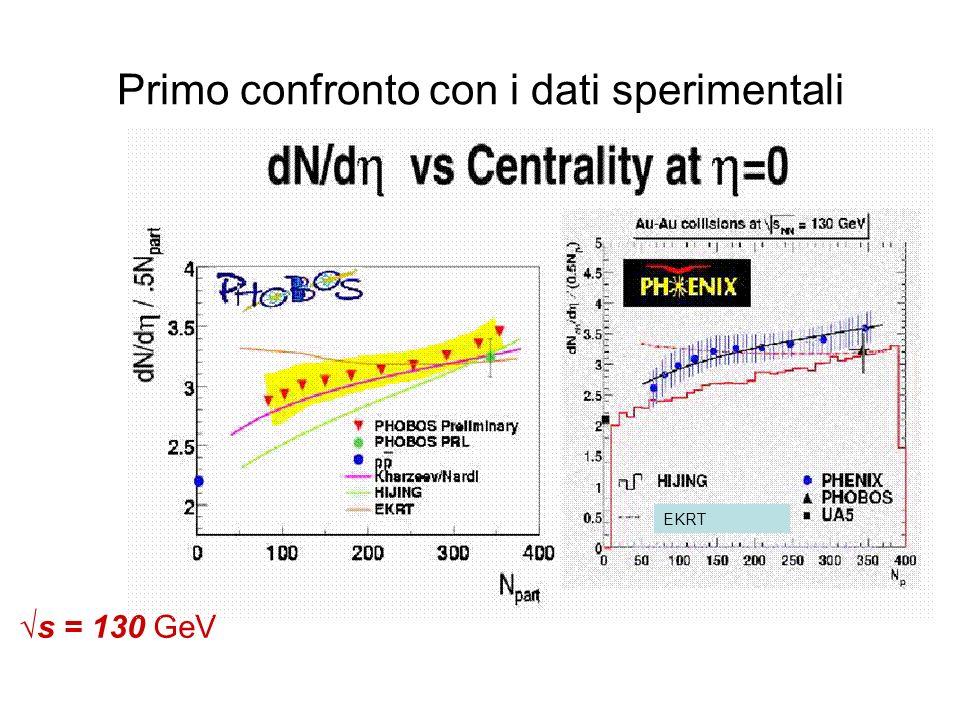 Primo confronto con i dati sperimentali s = 130 GeV EKRT