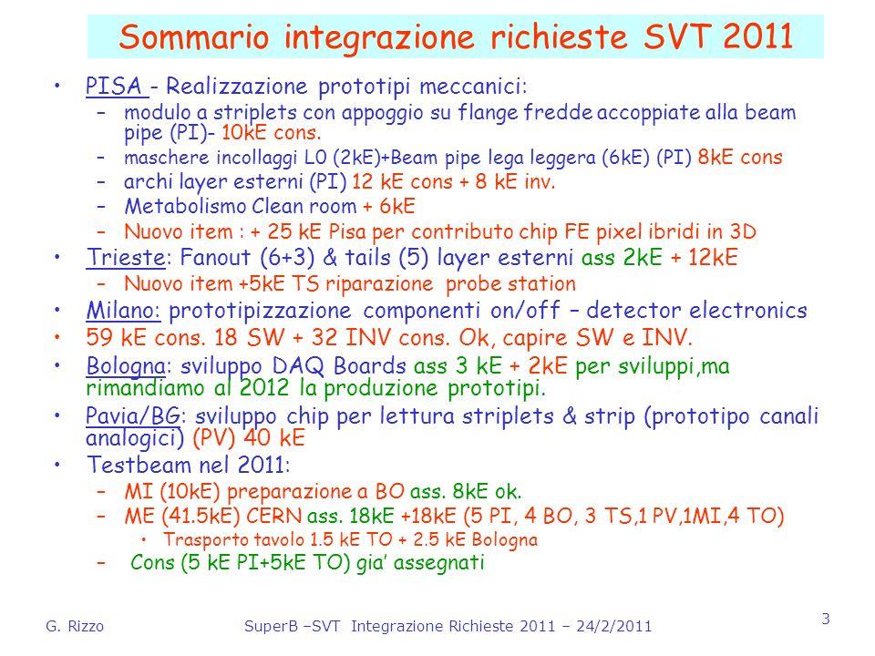 G. RizzoSuperB –SVT Integrazione Richieste 2011 – 24/2/2011 3 Sommario integrazione richieste SVT 2011 PISA - Realizzazione prototipi meccanici: –modu