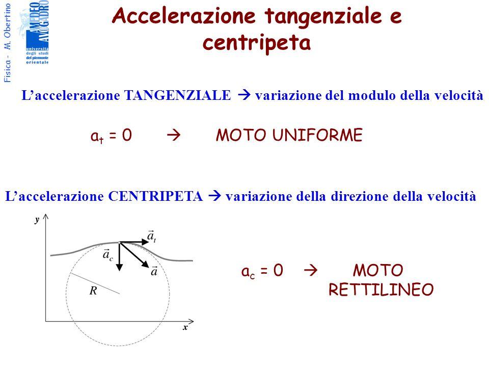 Fisica - M. Obertino Accelerazione tangenziale e centripeta Laccelerazione TANGENZIALE variazione del modulo della velocità Laccelerazione CENTRIPETA