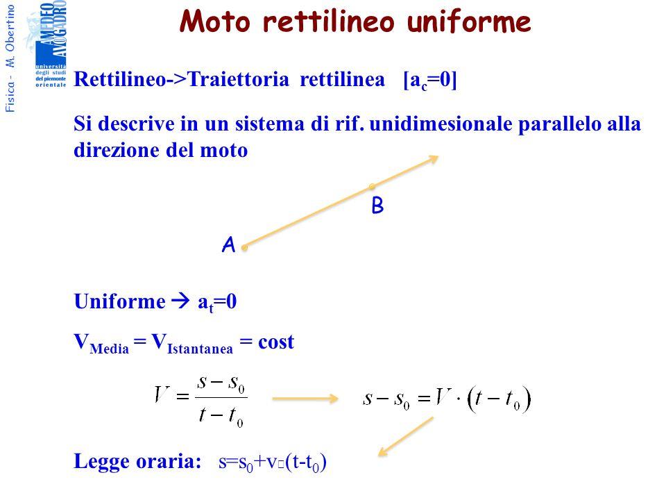 Fisica - M. Obertino Moto rettilineo uniforme Rettilineo->Traiettoria rettilinea [a c =0] Si descrive in un sistema di rif. unidimesionale parallelo a