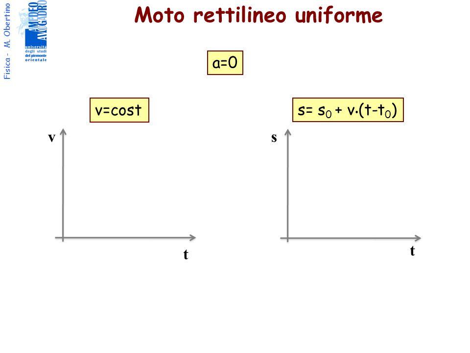 Fisica - M. Obertino v=cost v t s t a=0 s= s 0 + v (t-t 0 ) Moto rettilineo uniforme