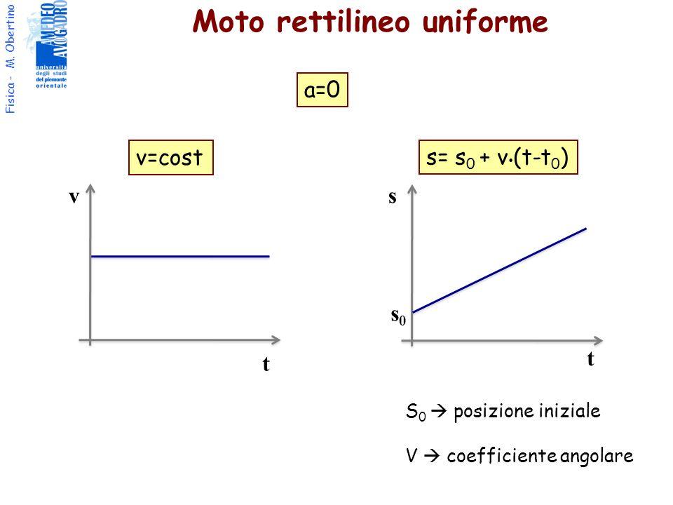Fisica - M. Obertino v t s t s0s0 S 0 posizione iniziale V coefficiente angolare v=cost a=0 s= s 0 + v (t-t 0 ) Moto rettilineo uniforme