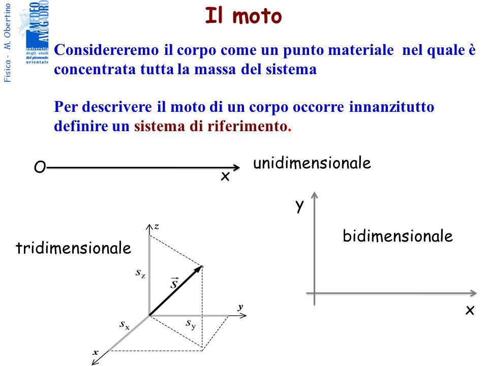 Fisica - M. Obertino Considereremo il corpo come un punto materiale nel quale è concentrata tutta la massa del sistema O Il moto Per descrivere il mot