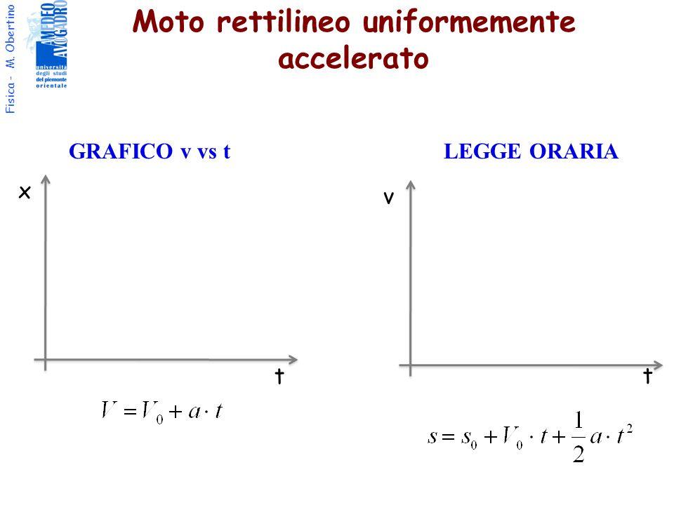 Fisica - M. Obertino GRAFICO v vs t LEGGE ORARIA t v x t Moto rettilineo uniformemente accelerato