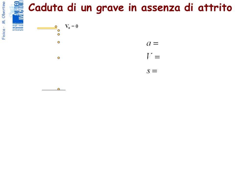 Fisica - M. Obertino V o = 0 Caduta di un grave in assenza di attrito