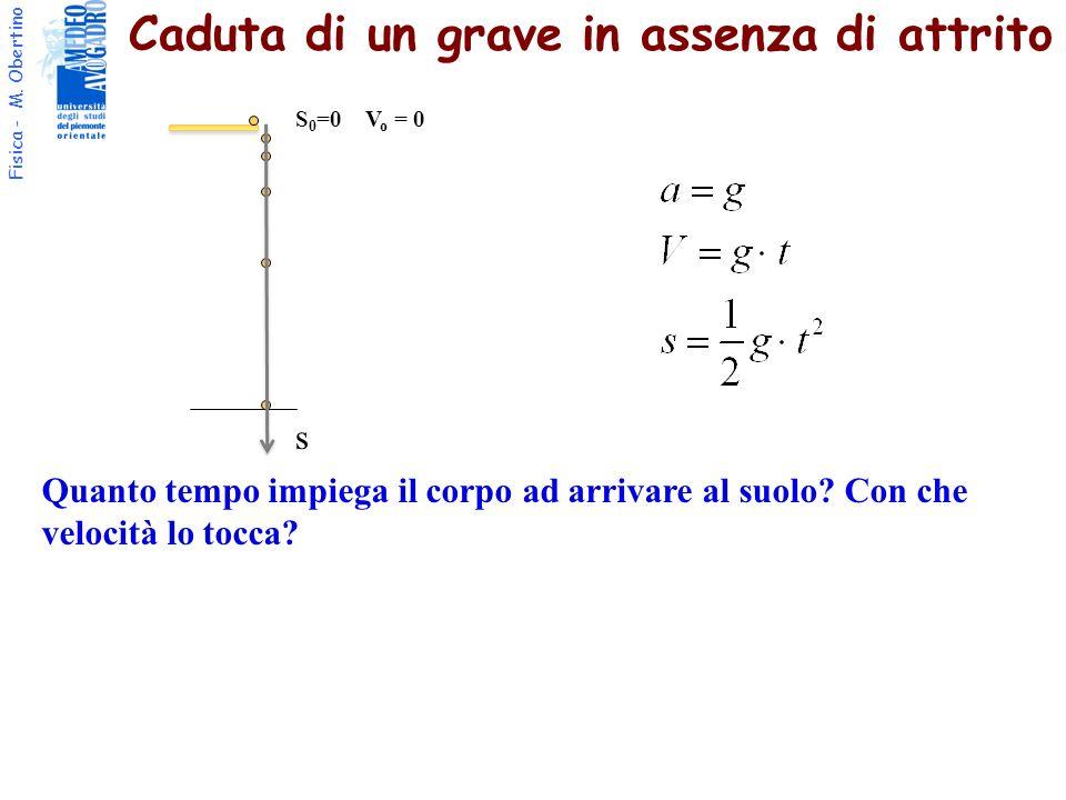 Fisica - M. Obertino S 0 =0 V o = 0 Caduta di un grave in assenza di attrito Quanto tempo impiega il corpo ad arrivare al suolo? Con che velocità lo t