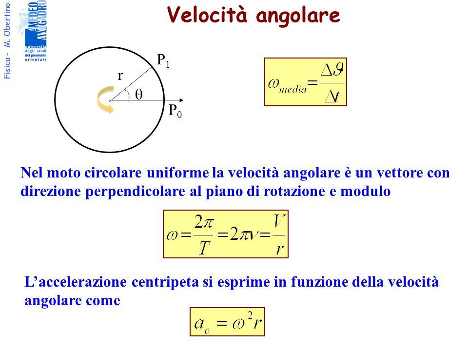 Fisica - M. Obertino Velocità angolare r P0P0 P1P1 Nel moto circolare uniforme la velocità angolare è un vettore con direzione perpendicolare al piano