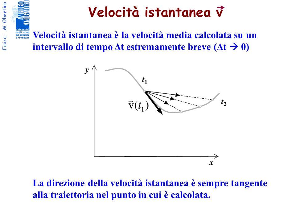 Fisica - M. Obertino Velocità istantanea v Velocità istantanea è la velocità media calcolata su un intervallo di tempo Δt estremamente breve (Δt 0) La