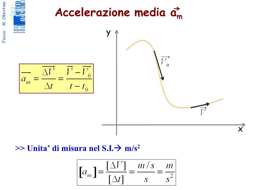Fisica - M. Obertino Accelerazione media a m >> Unita di misura nel S.I. m/s 2 x y