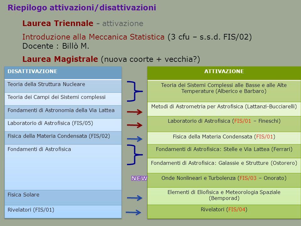 Riepilogo attivazioni/disattivazioni Laurea Triennale - attivazione Introduzione alla Meccanica Statistica (3 cfu – s.s.d.