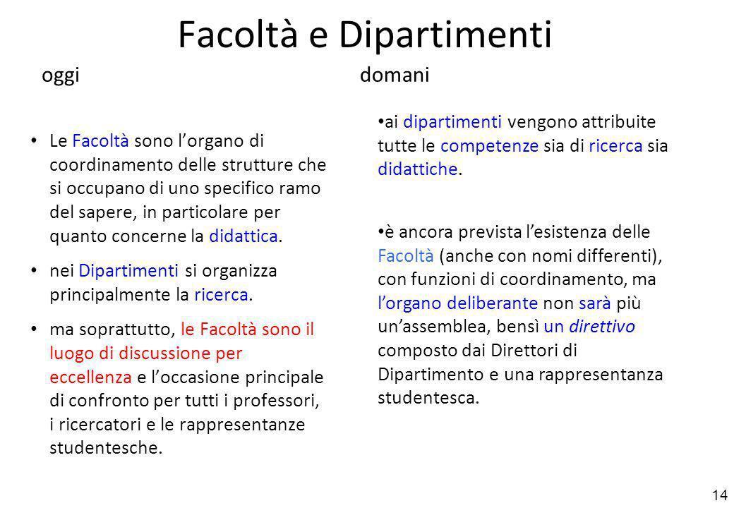 14 Facoltà e Dipartimenti Le Facoltà sono lorgano di coordinamento delle strutture che si occupano di uno specifico ramo del sapere, in particolare per quanto concerne la didattica.