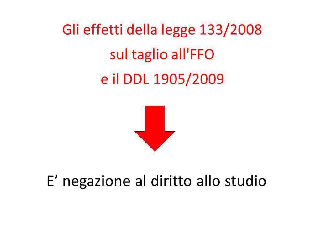 Gli effetti della legge 133/2008 sul taglio all FFO e il DDL 1905/2009 E negazione al diritto allo studio