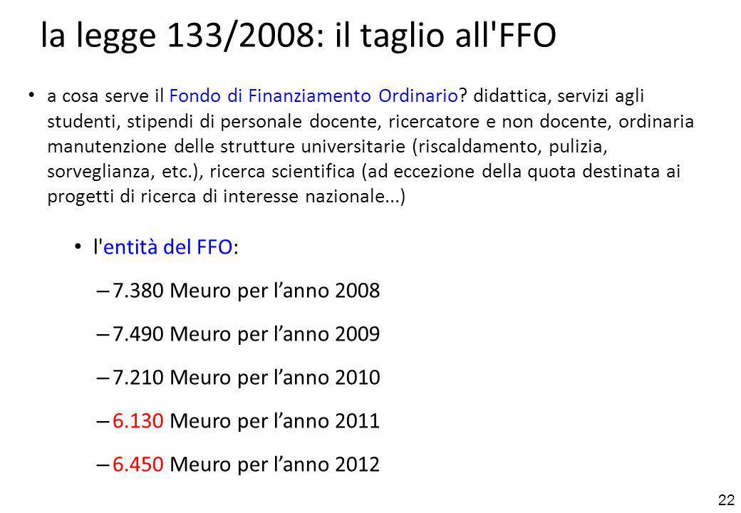 22 la legge 133/2008: il taglio all'FFO a cosa serve il Fondo di Finanziamento Ordinario? didattica, servizi agli studenti, stipendi di personale doce