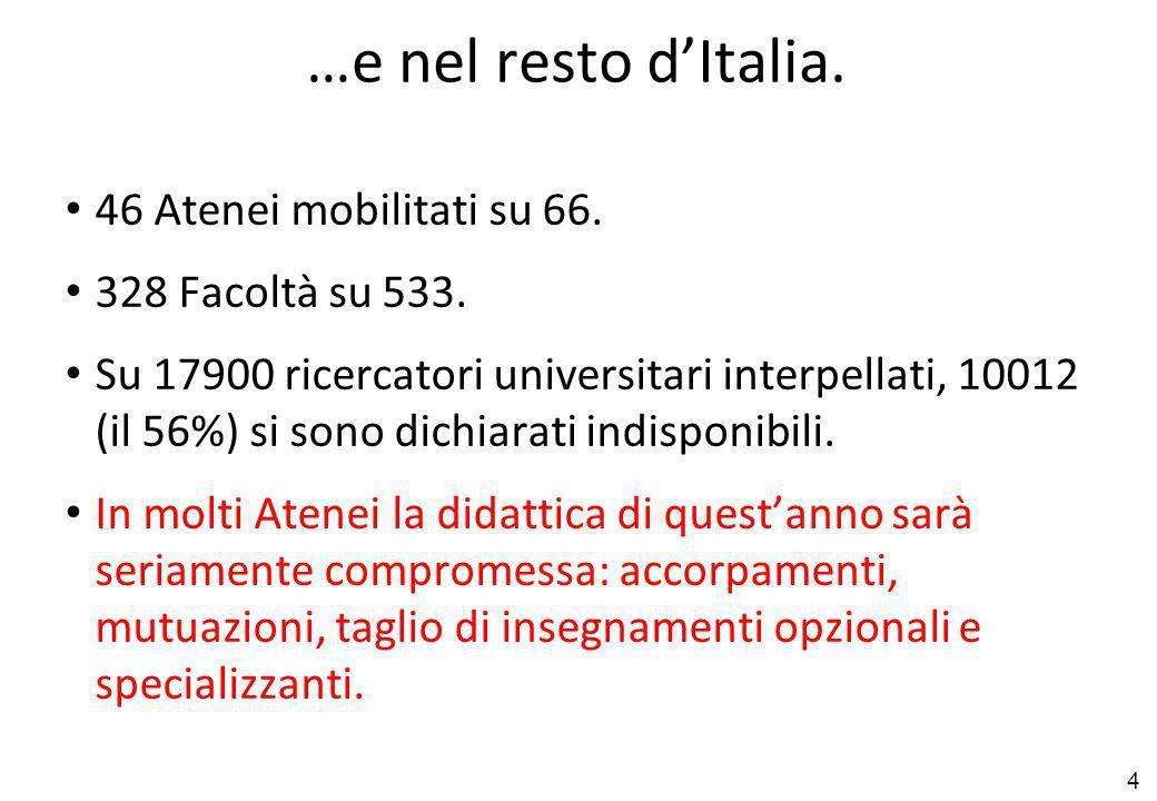 …e nel resto dItalia. 46 Atenei mobilitati su 66. 328 Facoltà su 533. Su 17900 ricercatori universitari interpellati, 10012 (il 56%) si sono dichiarat