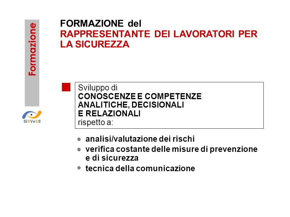 analisi/valutazione dei rischi verifica costante delle misure di prevenzione e di sicurezza tecnica della comunicazione FORMAZIONE del RAPPRESENTANTE