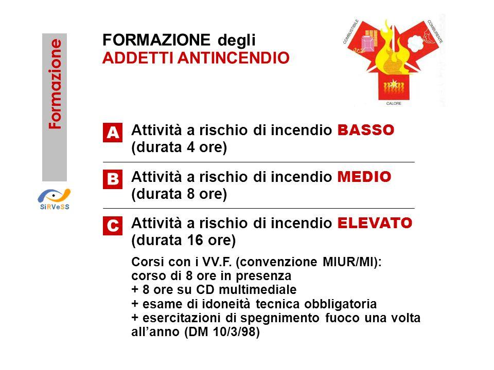 Attività a rischio di incendio BASSO (durata 4 ore) Attività a rischio di incendio MEDIO (durata 8 ore) Attività a rischio di incendio ELEVATO (durata