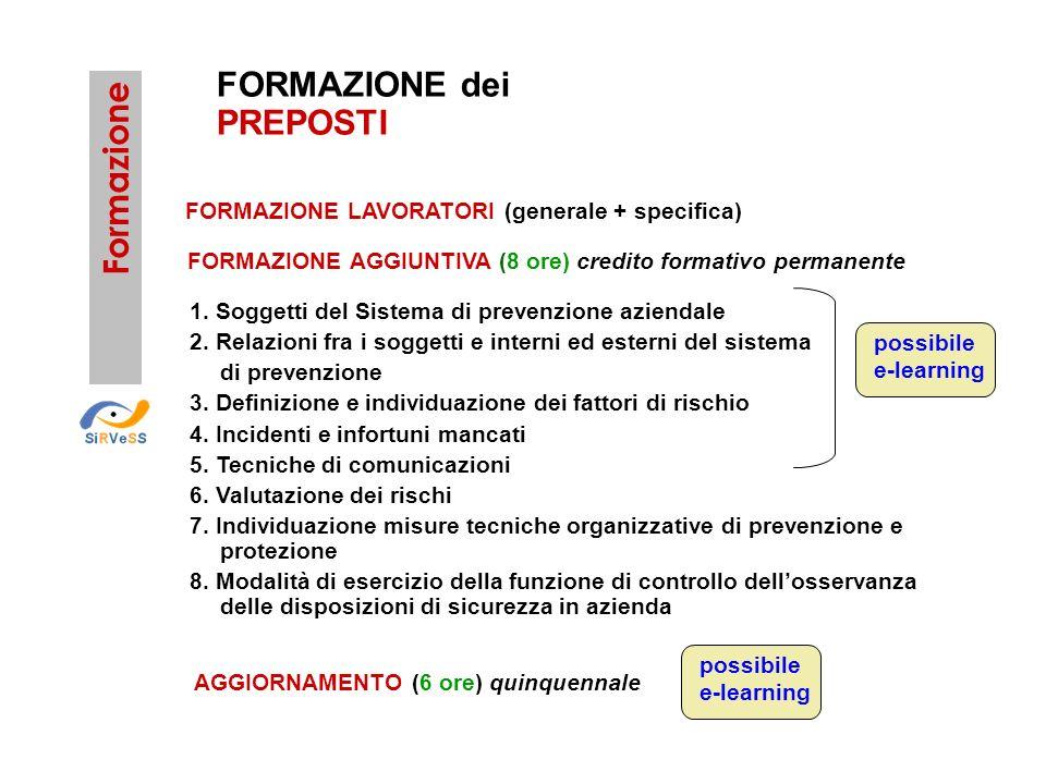 FORMAZIONE dei PREPOSTI Formazione FORMAZIONE LAVORATORI (generale + specifica) FORMAZIONE AGGIUNTIVA (8 ore) credito formativo permanente 1. Soggetti