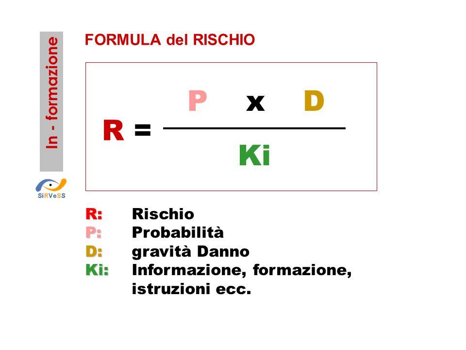P x D Ki R =R = R: R: Rischio P: P: Probabilità D: D: gravità Danno Ki: Ki: Informazione, formazione, istruzioni ecc. FORMULA del RISCHIO In - formazi