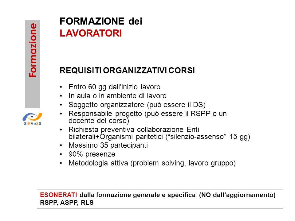 Entro 60 gg dallinizio lavoro In aula o in ambiente di lavoro Soggetto organizzatore (può essere il DS) Responsabile progetto (può essere il RSPP o un