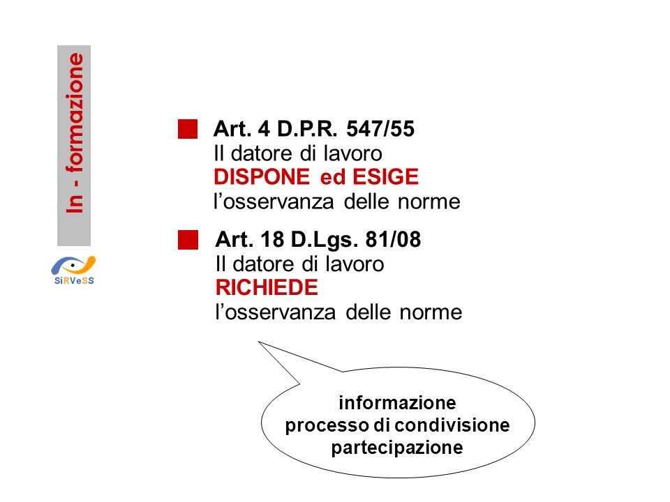 Art. 18 D.Lgs. 81/08 Il datore di lavoro RICHIEDE losservanza delle norme informazione processo di condivisione partecipazione Art. 4 D.P.R. 547/55 Il