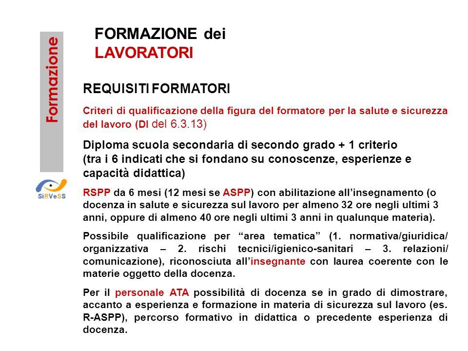 REQUISITI FORMATORI Formazione Criteri di qualificazione della figura del formatore per la salute e sicurezza del lavoro (DI del 6.3.13) Diploma scuol