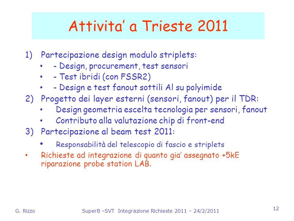 G. RizzoSuperB –SVT Integrazione Richieste 2011 – 24/2/2011 12 Attivita a Trieste 2011 1)Partecipazione design modulo striplets: - Design, procurement